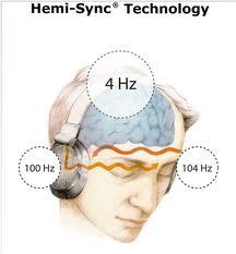 hemi sinc II