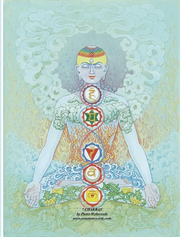 7chakras cn simbolos